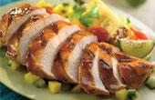 Куриные грудки – основа здорового питания