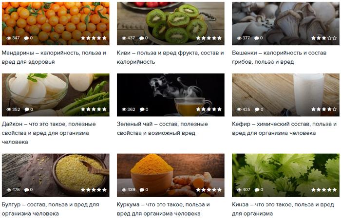 Интересное о продуктах питания - cross.expert