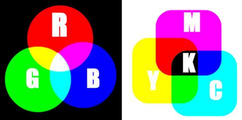 """RGB"" и ""CMYK"""