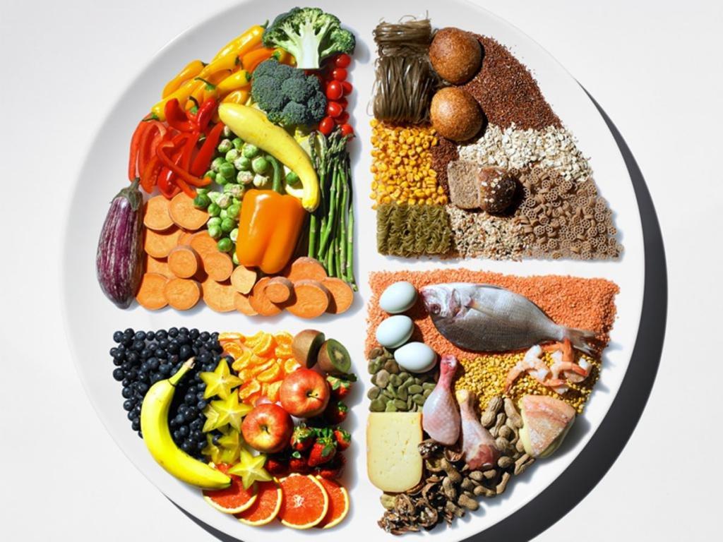 Оценка ассортимента, пищевой ценности и стоимости рационов питания