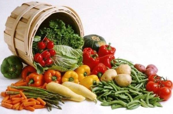 Классификация и виды овощного сырья для ресторана, столовой, кафе
